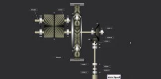 Vibration based online condition monitoring of Rotating Equipment