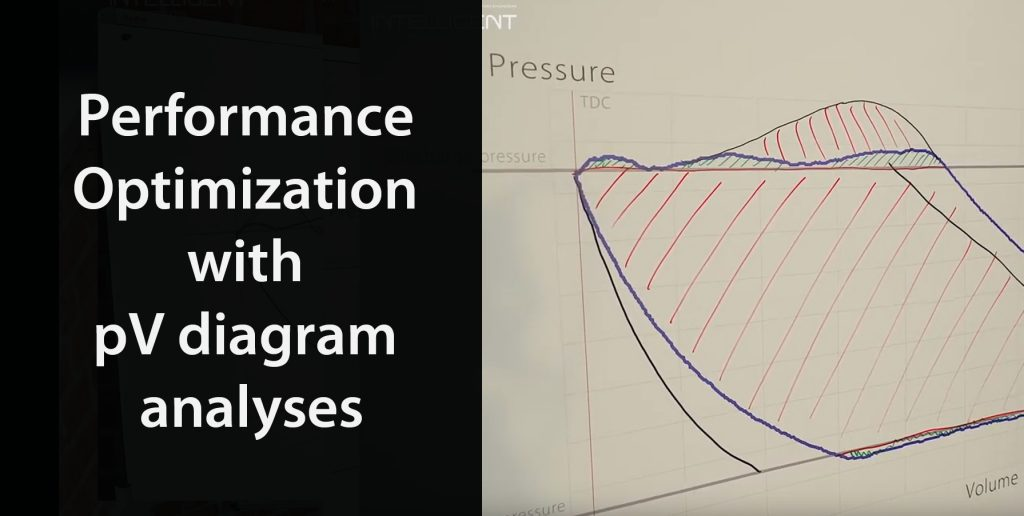 Performance Optimization with pV diagram analyses